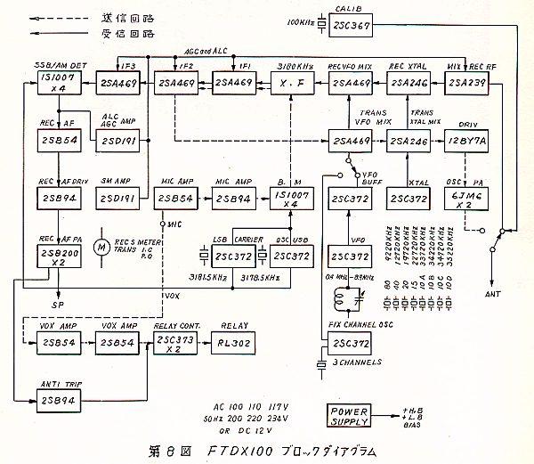 Older Ft 100 Circuit Diagram